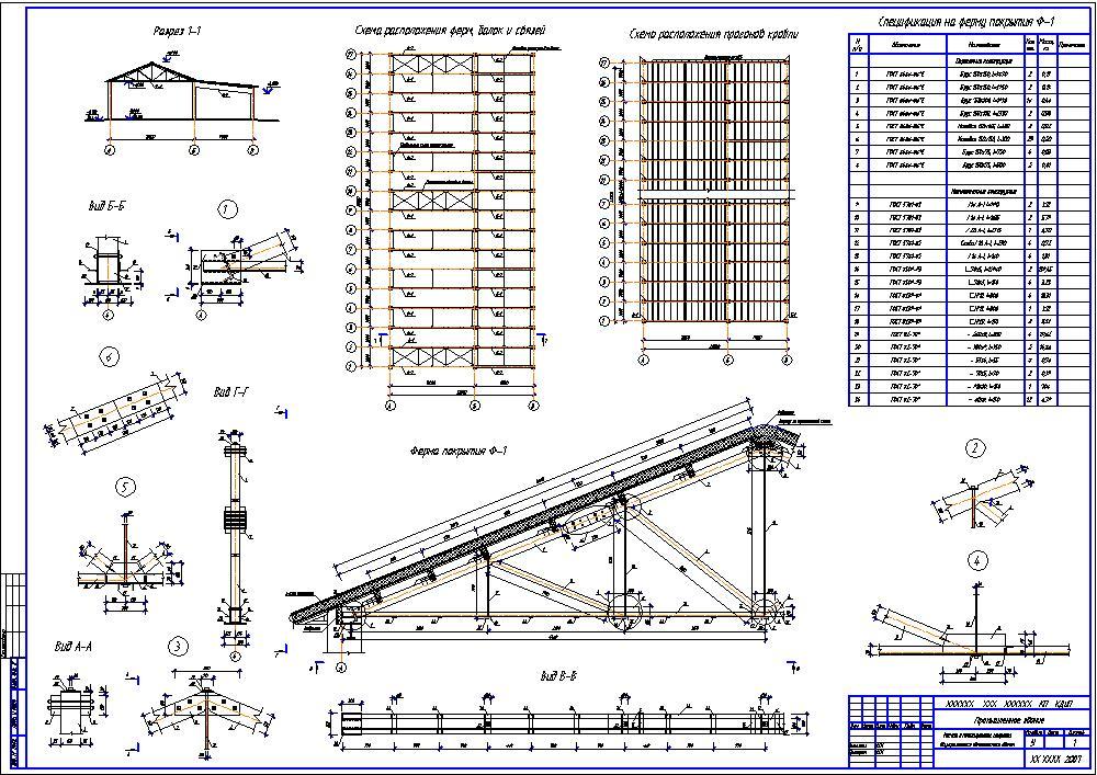 МДС 81372004 Указания по применению федеральных